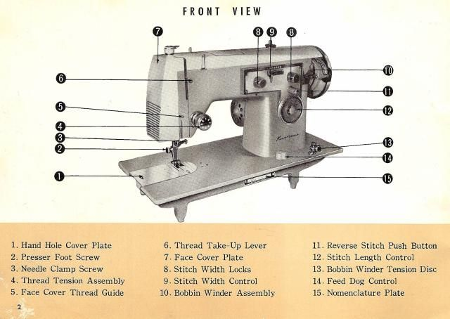 Kenmore  Sewing Machine Instruction Manual Here Are Just A