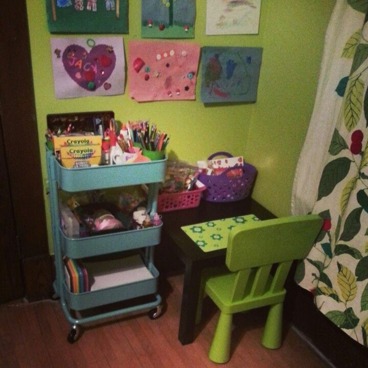 Bedroom Art Supplies: IKEA RASKOG Kitchen Cart - For Craft Supplies!