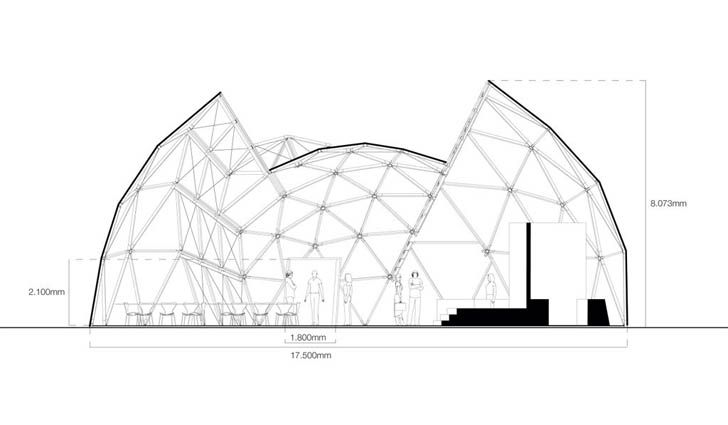 The Peoples Meeting Dome Deconstructs The Geodesic Domes Sacred