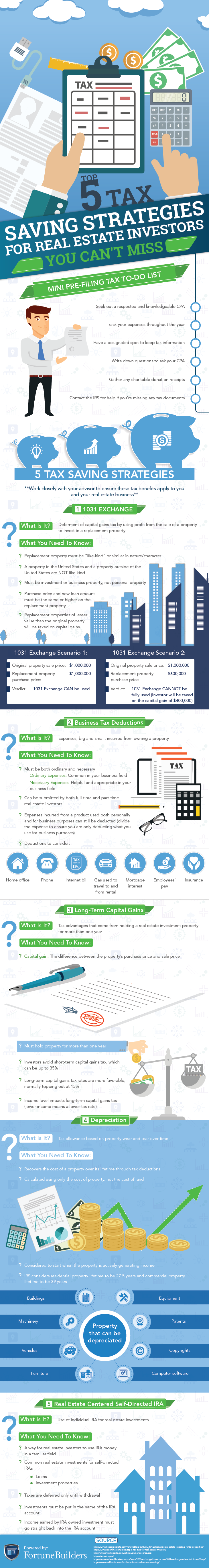 5 Tax Saving Strategies That Will Save You Money Savings Strategy Real Estate Classes Real Estate Investor