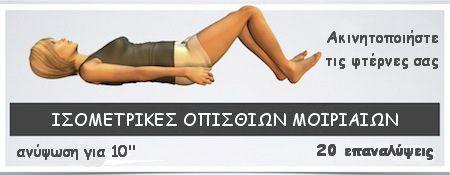 ΠΟΝΟΣ-ΓΟΝΑΤΟ- ΙΣΟΜΕΤΡΙΚΕΣ ΟΠΙΣΘΙΩΝ ΜΟΙΡΙΑΙΩΝ - Ασκήσεις..