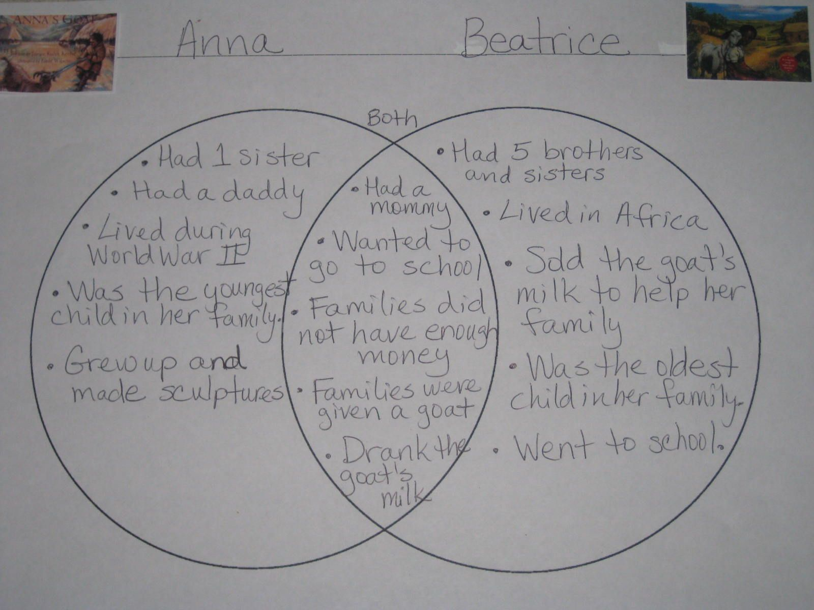 for goat or farm animal unit read these two non fiction books anna s goat by janice keefer beatrice s goat by page mcbrier then do a venn diagram for  [ 1600 x 1200 Pixel ]