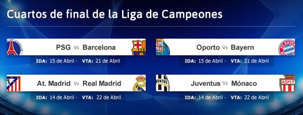Sorteo cuartos de final Champions League 2014/15 | Deportes | Pinterest