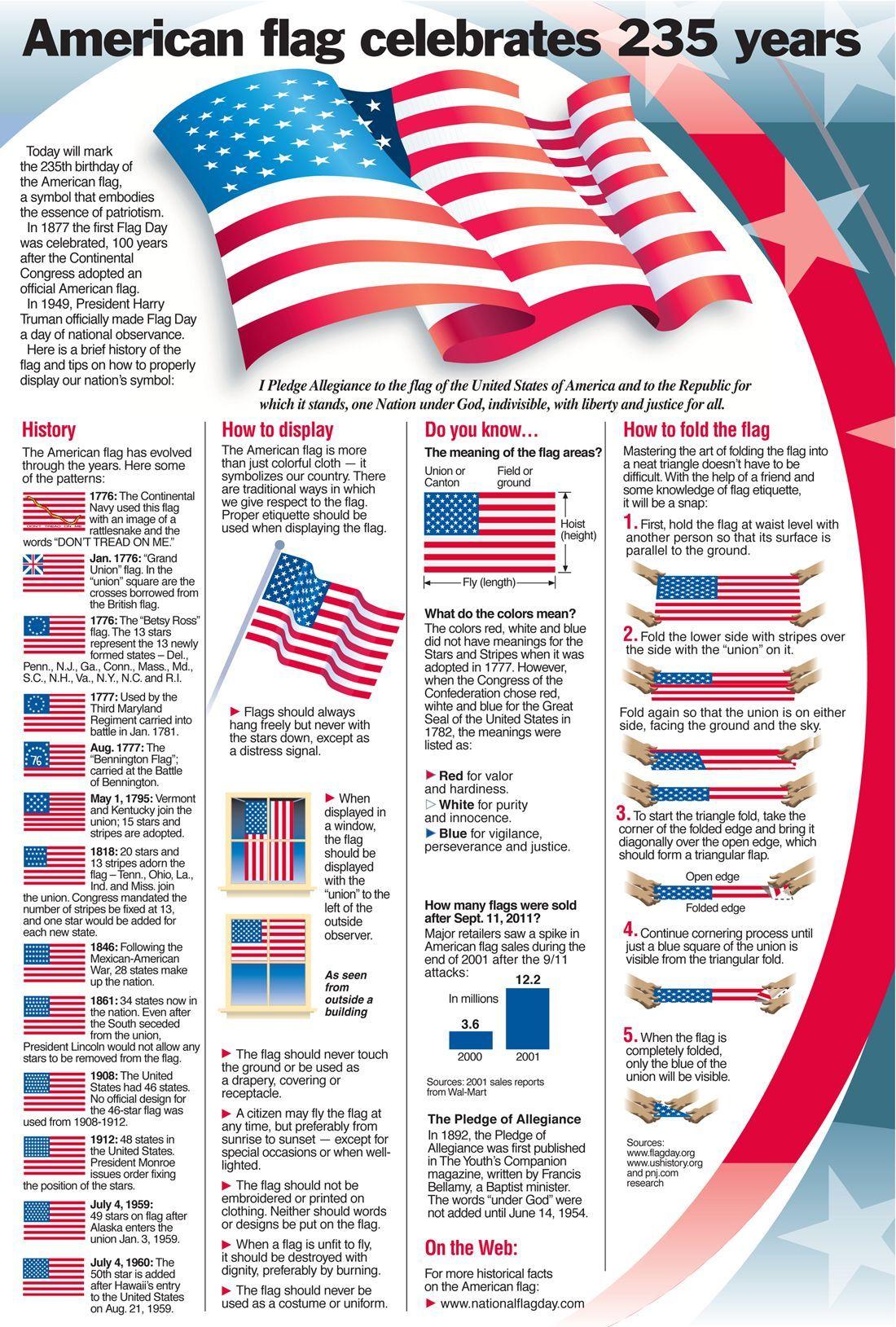 Image Result For American Flag Celebrates 235 Years American Flag History American Heritage Girls Flag Etiquette