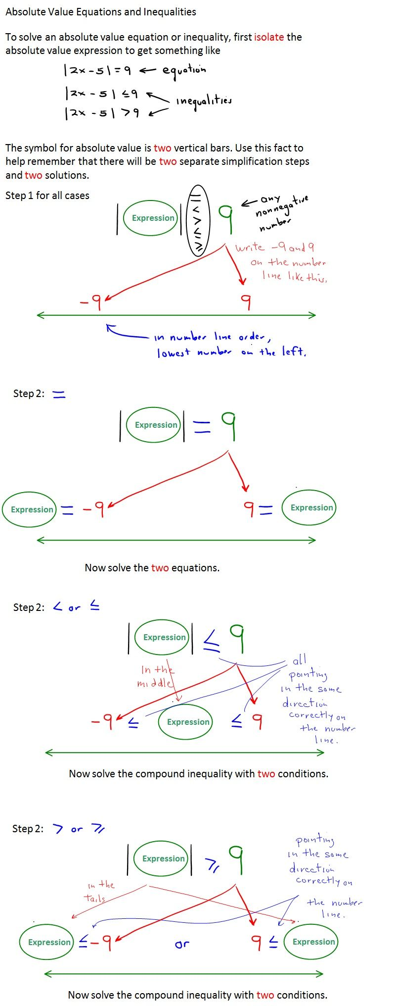 Solving absolute value equations and inequalities equation solving absolute value equations and inequalities ccuart Images