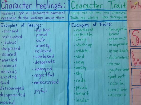 character feelings anchor chart