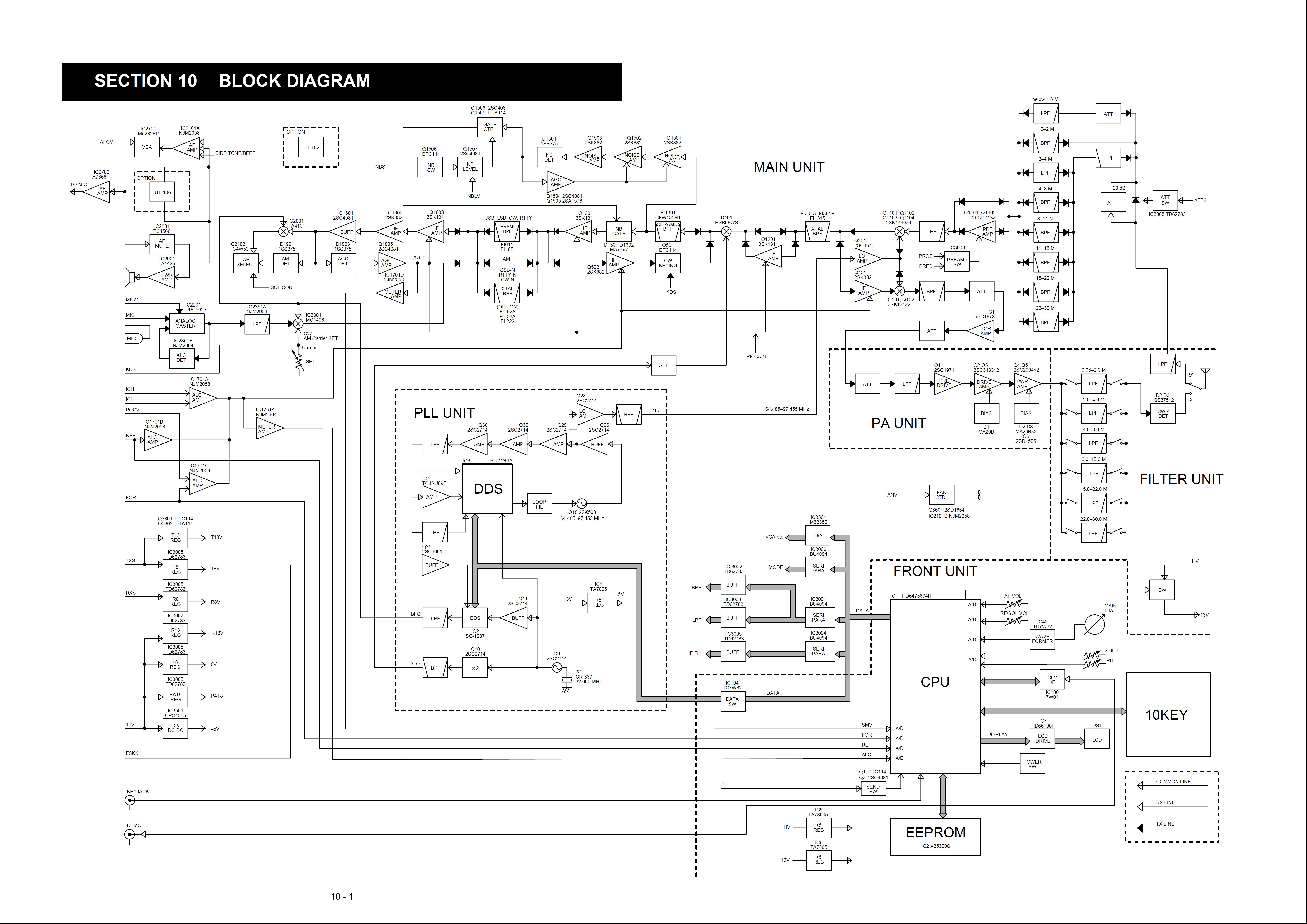 ICOM IC-718 HF Transceiver Block Diagram | ICOM IC-718 HF