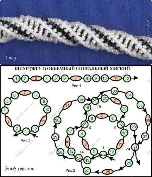 американский жгут из бисера схема плетения: 3 тыс ...