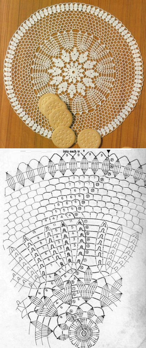 Салфетки, скатерти.   Carpeta, Tapetes y Ganchillo