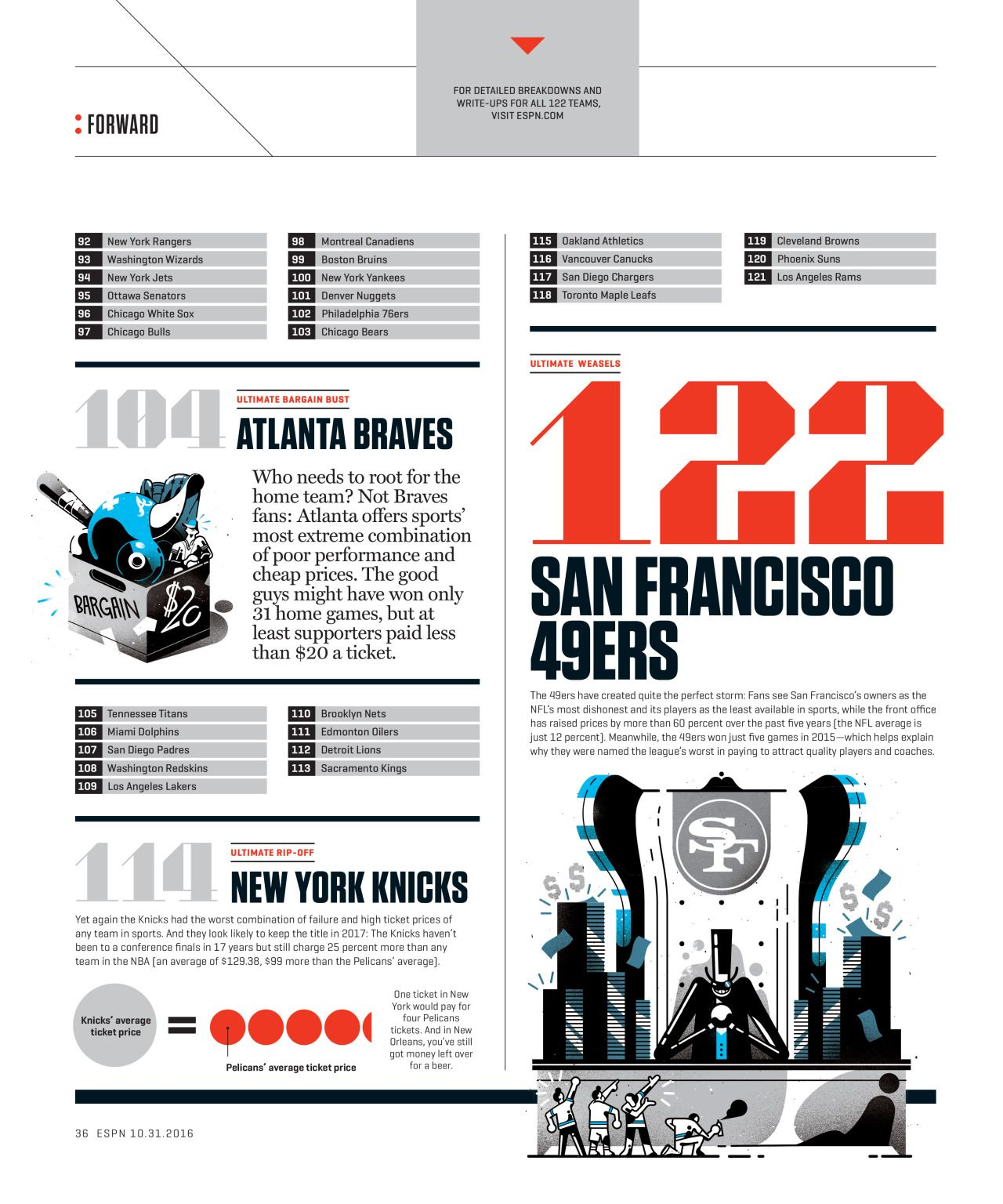 ESPN The Magazine / NBA Preview Illustrations by Gabriel Silveira ...
