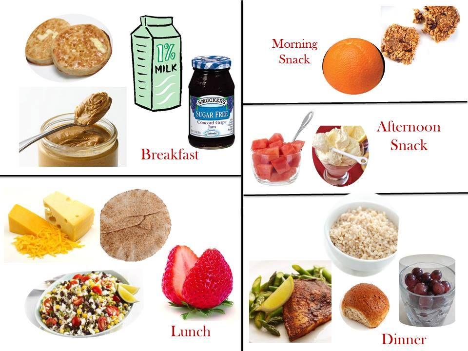 1800 Calorie Diabetic Diet Plan 1800 Calorie Diet Meal