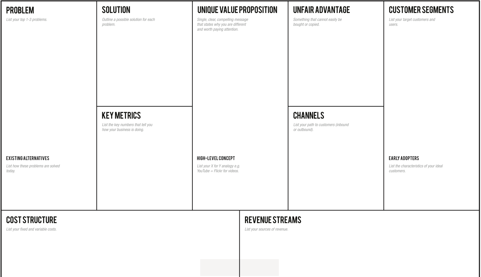 Lean Canvas Lean canvas, Business model canvas
