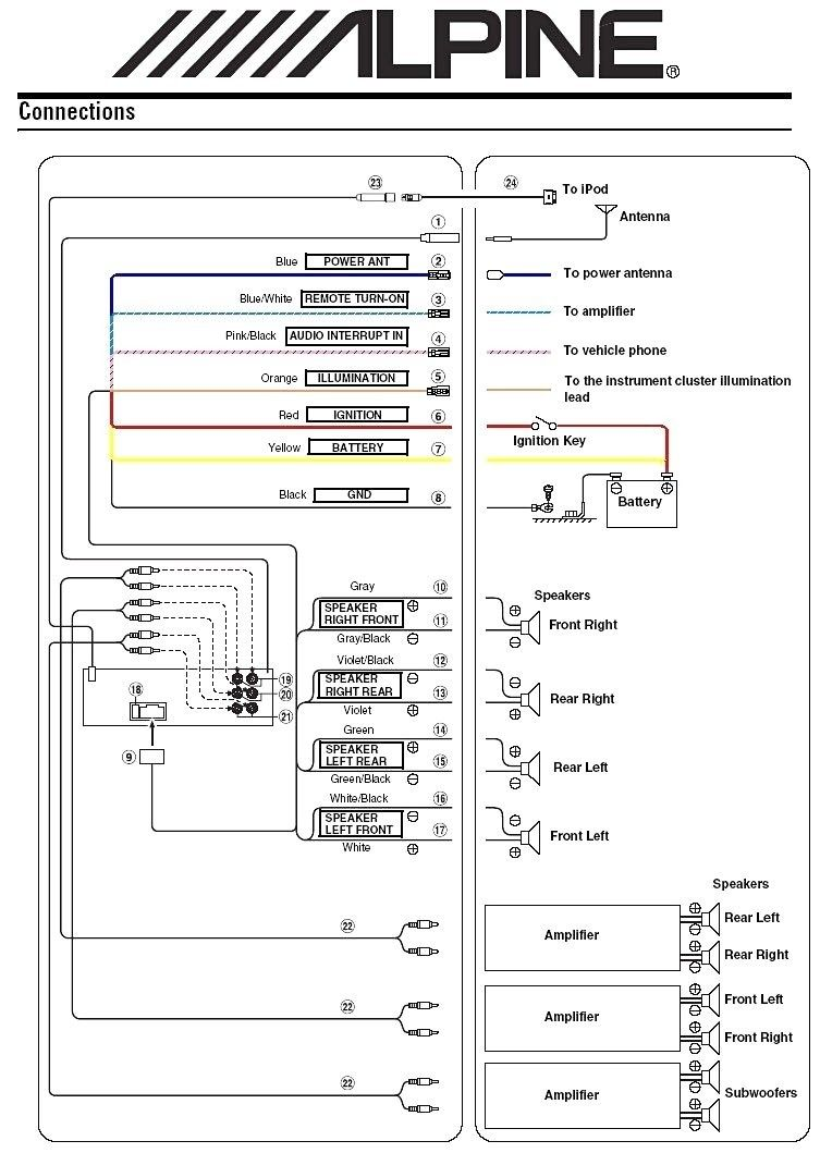 Wiring Harness Pioneer Avh P1400Dvd Wiring Diagram from i.pinimg.com