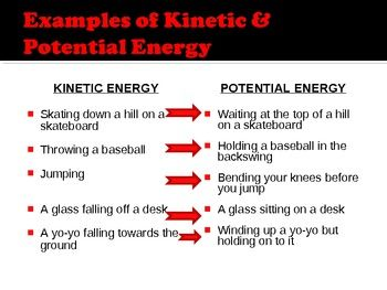 VLab: Kinetic & Potential Energy - Investigate kinetic and ...