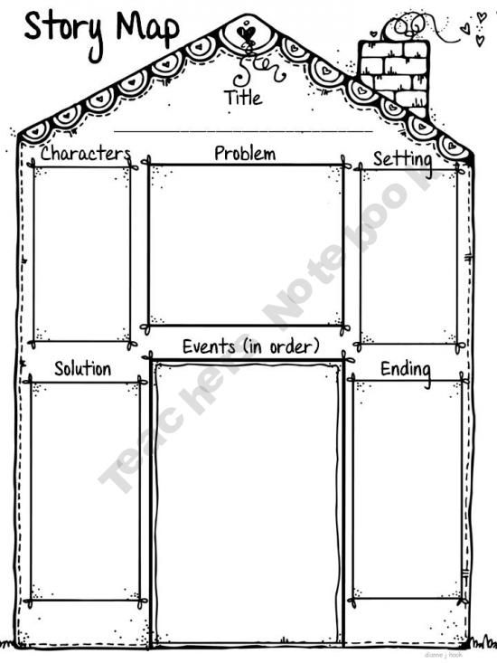 This is an image of Unforgettable Printable Story Map Graphic Organizer