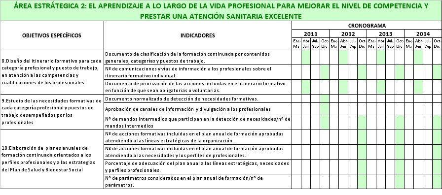 7.2. CUADRO DE MANDO INTEGRAL Cuadro de mando integral