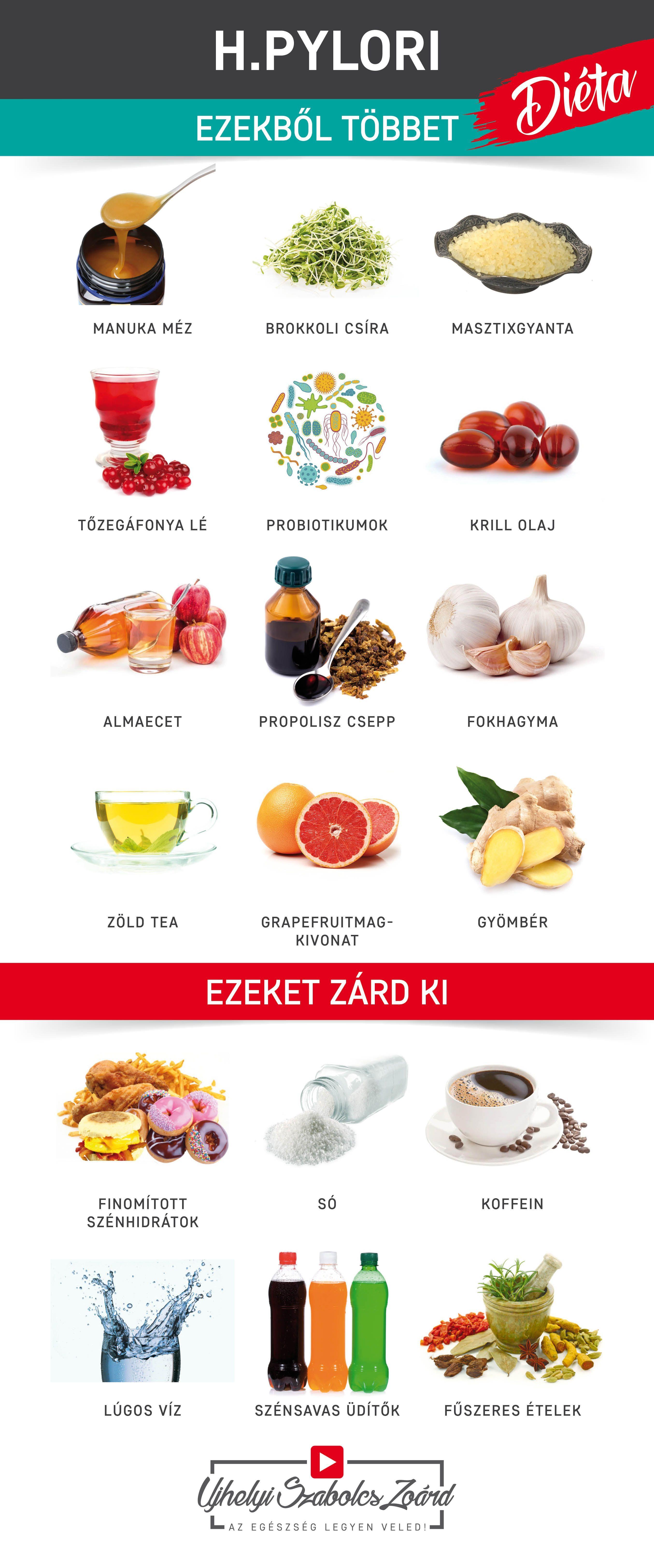 egészséges étrend a pikkelysömörhöz