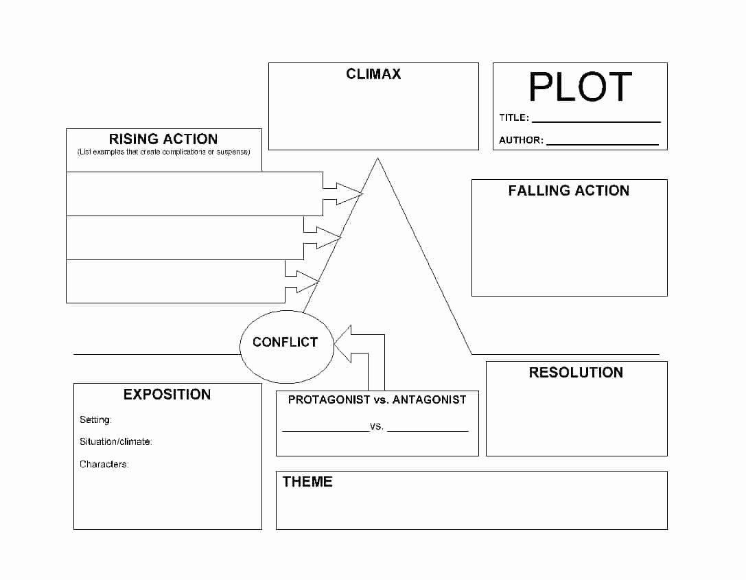 30 Plot Diagram Template In 2020 Plot Diagram Diagram