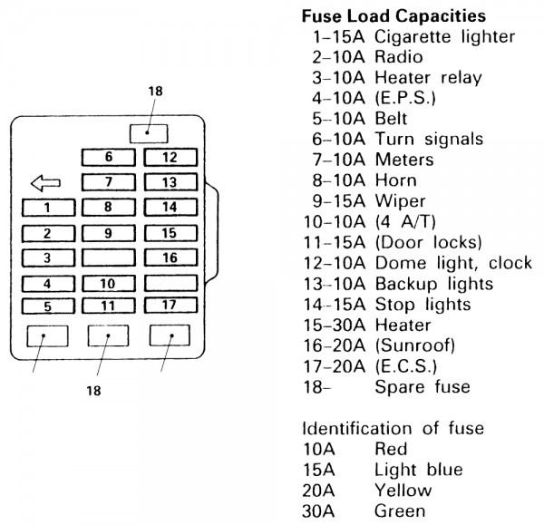 1999 Toyota Camry Fuse Box Diagram Fuse Box Mitsubishi Galant Electrical Wiring Diagram