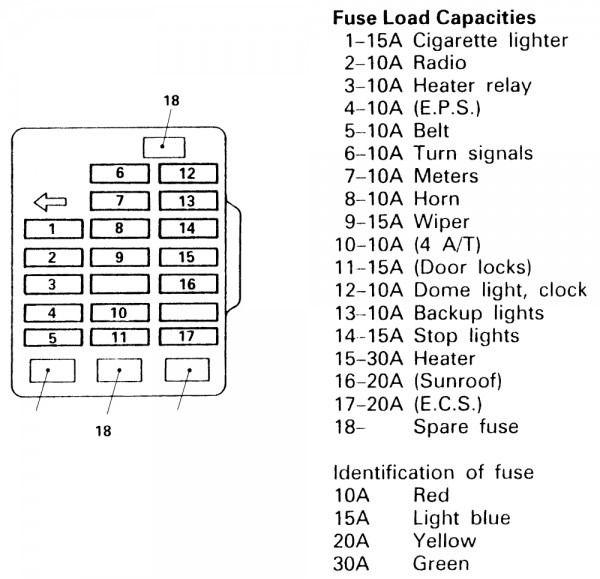 toyota granvia fuse box  wiring diagram operation sick