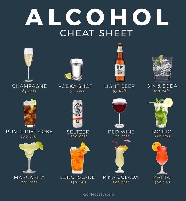 7b71992e1b1fe5132882e718cc38241a - How Long Does It Take To Get Clean Of Alcohol