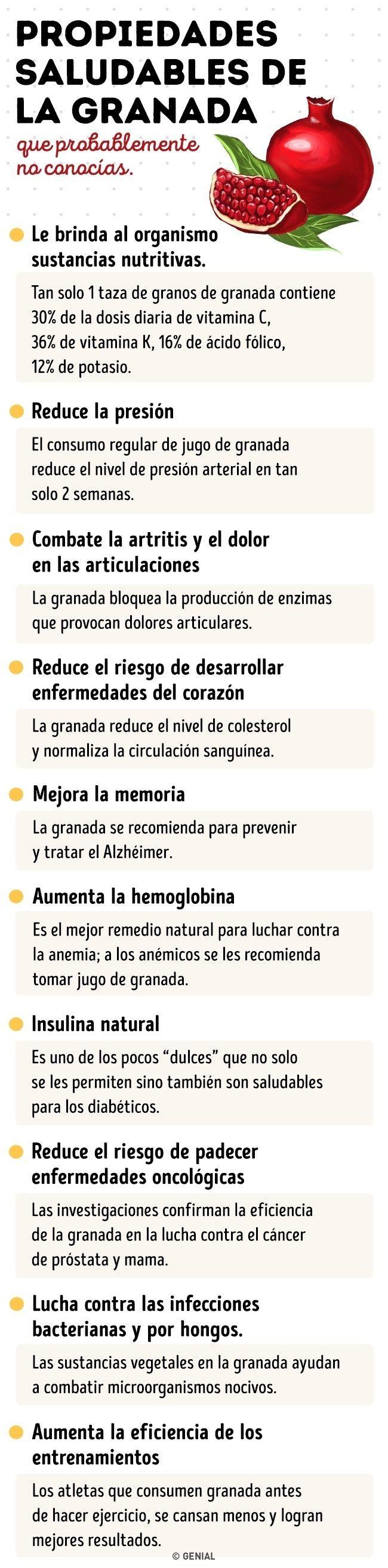 tabla de dosis de próstata de jugo de granada