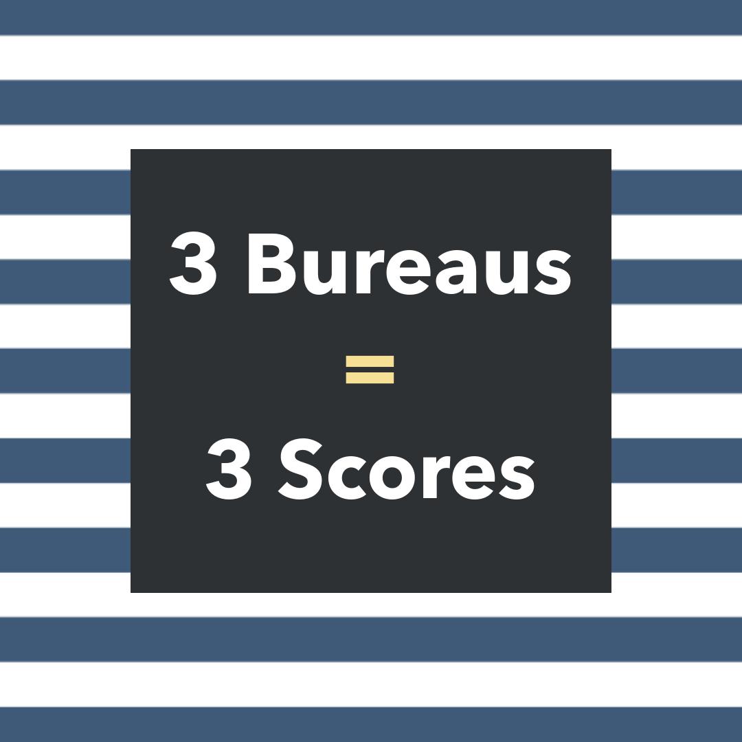 3 Credit Bureaus 3 Different Credit Scores In 2020 Credit Score Fix My Credit Credit Bureaus