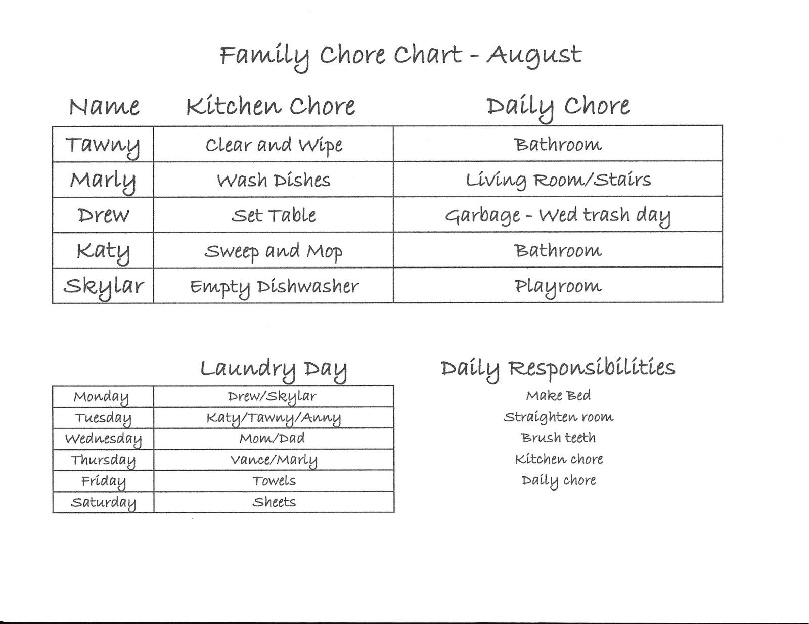 Downloadable Family Chore Chart Template  Download Blank Word