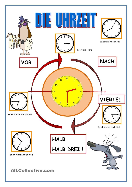 Arbeitsblatt Uhrzeit Klasse : Die uhrzeit uhrzeiten mathe und zeit lernen