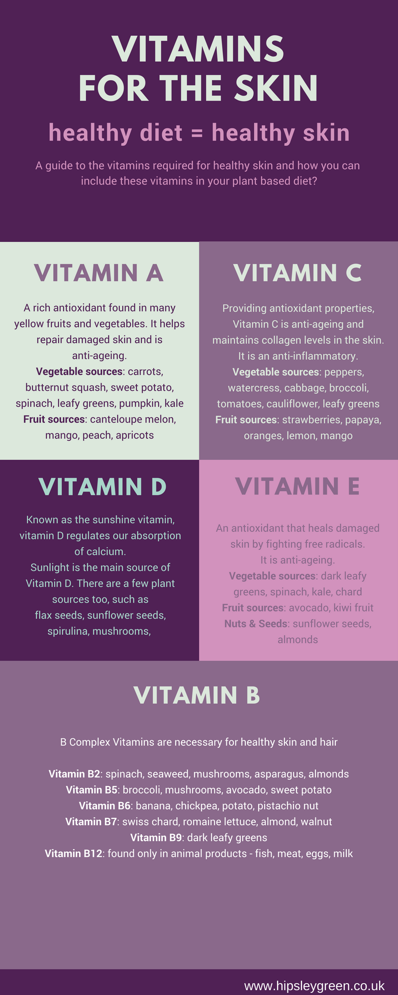 Beauty News Skin Care 2018 beauty news skin care, vitamins for healthy skin, , healthy skin, skincare, natural skincare