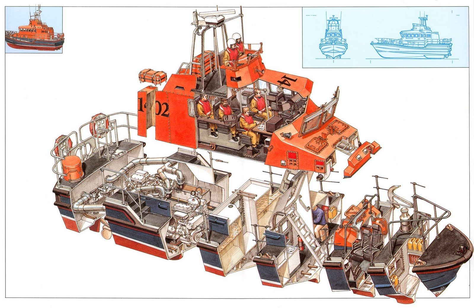 Offshore Lifeboat X