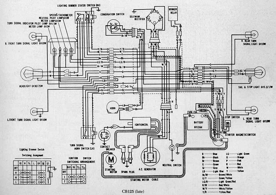 Not exactly a CD125T Benly wiring loom but near enough to help me get mine  running after nearly fourteen years… | Diagram, Diagram design, Electrical wiring  diagramPinterest