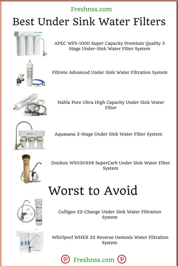 5 Best Under Sink Water Filters Plus 2 To Avoid 2020 Buyers
