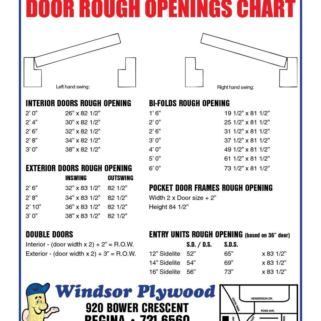Closet Bifold Door Rough Opening Prehung Interior Doors
