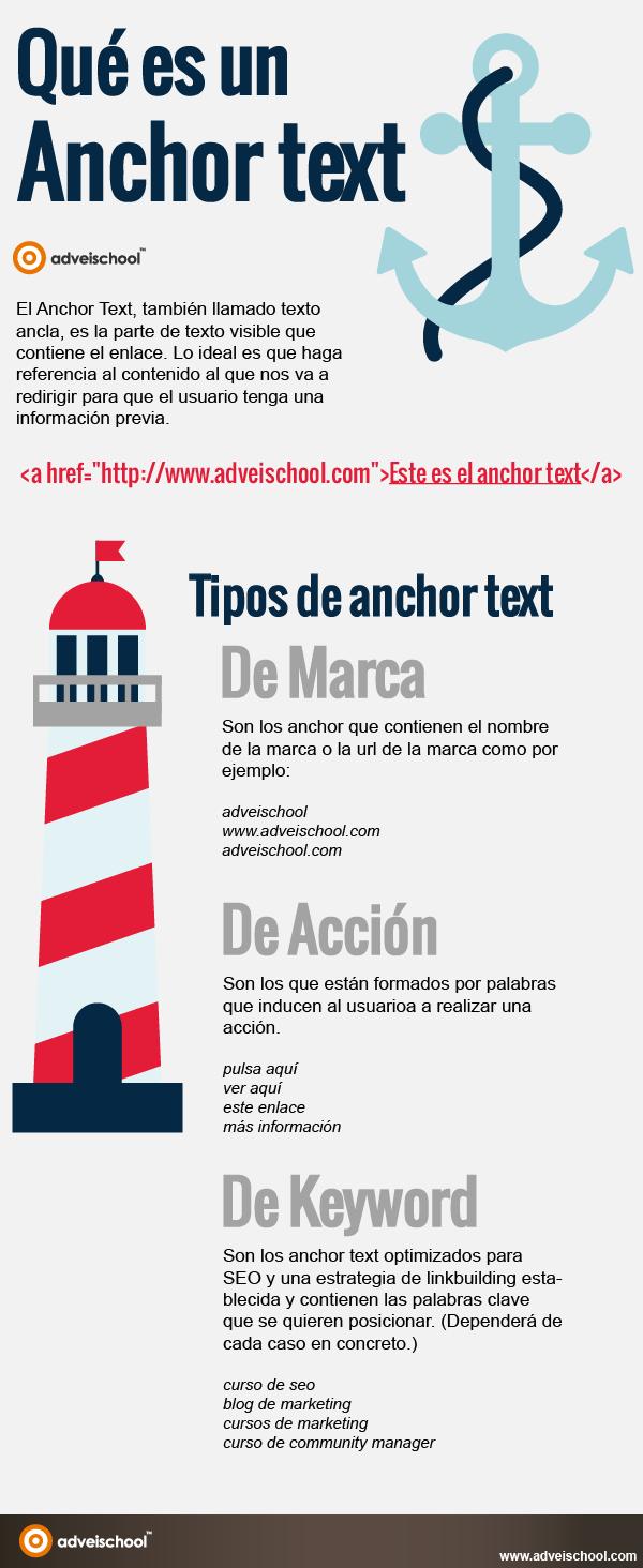 Qué es el Anchor text #infografía