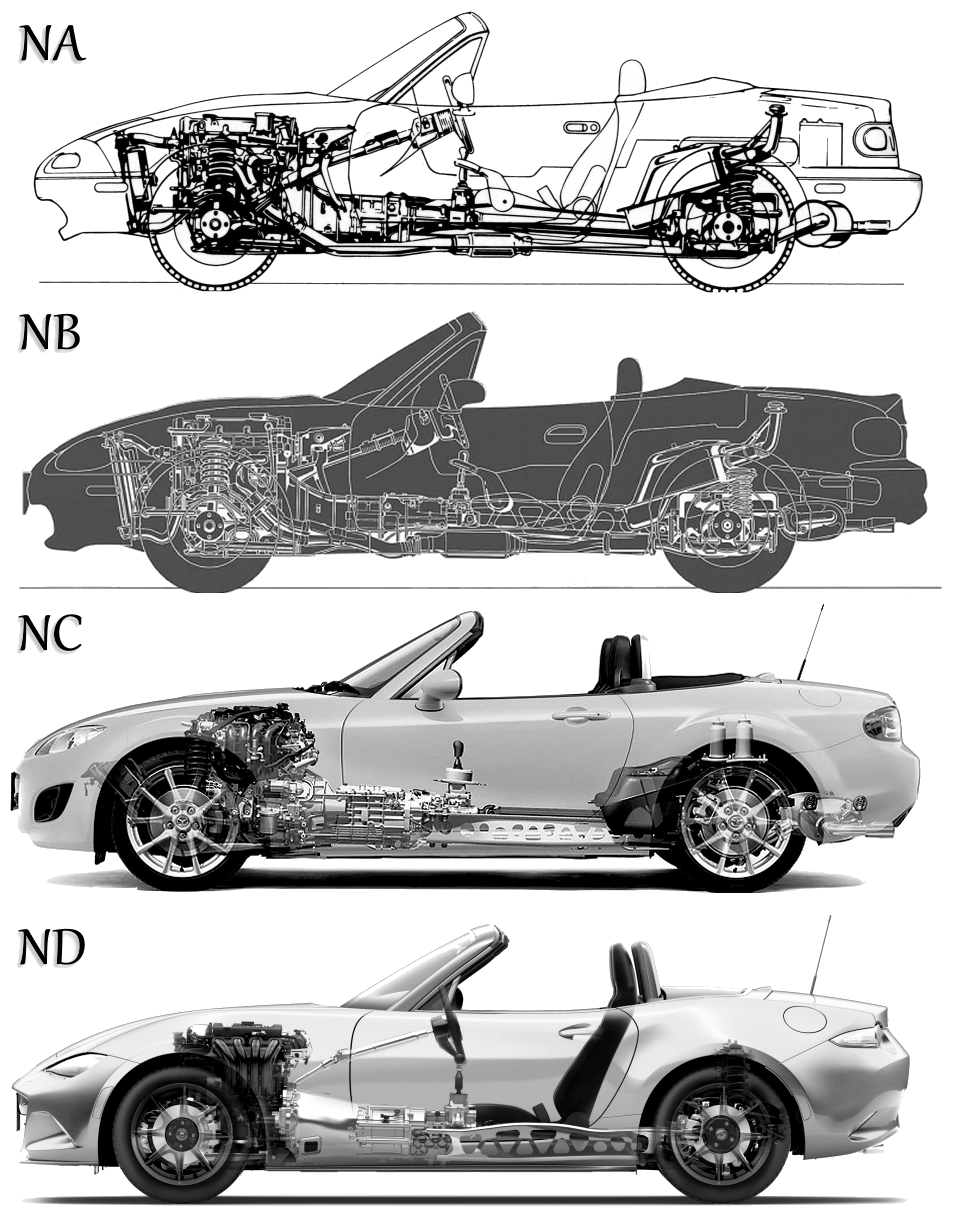 MX-5 Chassis Generation Comparison | Mazda mx5 | Mazda