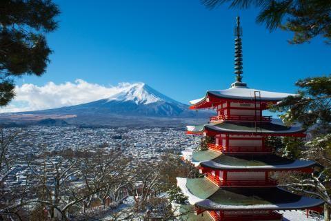 Ruta por Japón: Kawaguchiko