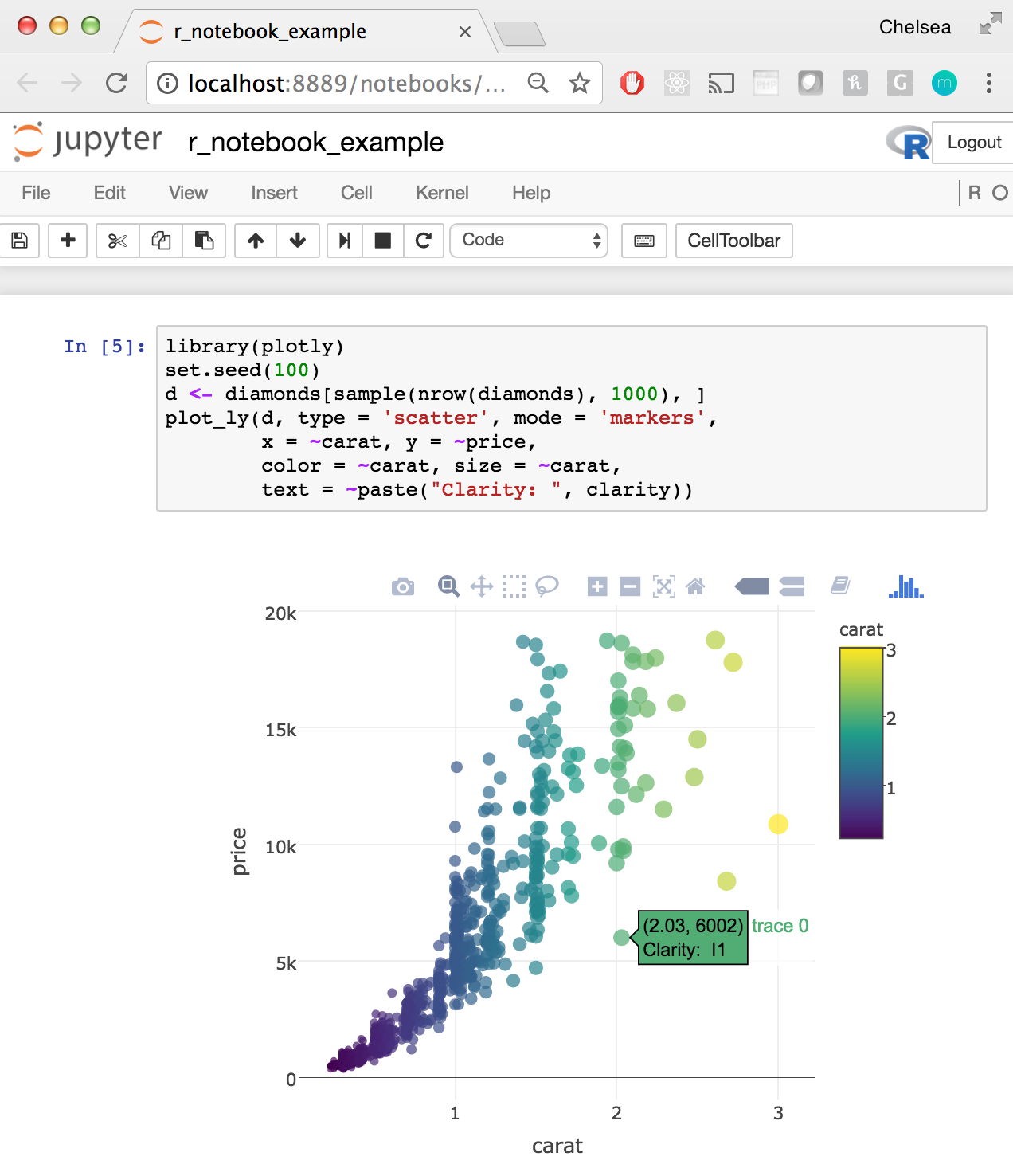 Jupyter Notebook Tutorial On How To Install Run And Use Ipython For Interactive Matplotlib Plotting Data A Data Science Learning Data Science Data Scientist