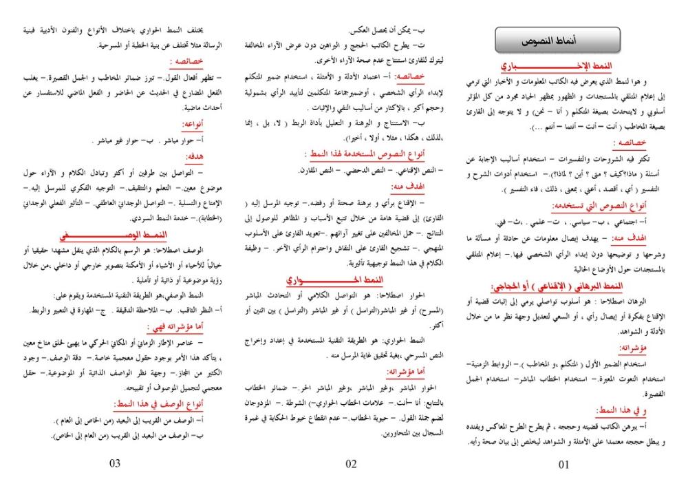 أنماط النصوص و خصائصها Studying Inspo Arabic Words Language