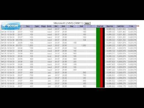 Real Time Stock Quotes Unique Ihub Streaming Realtime Stock Quotes And Level Ii Tutorial  Forex