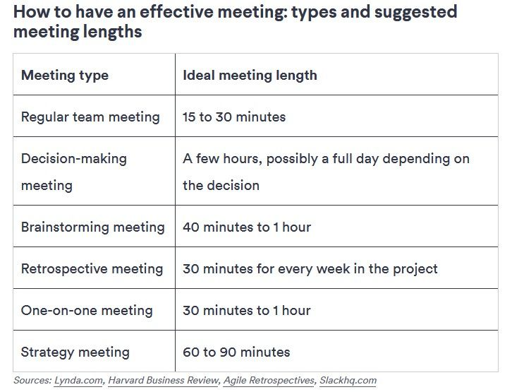 meeting time best time for meetings international meeting time world meeting time scheduling assistant free na meeting times outlook calendar scheduling doodle free scheduling online scheduling assistant google calendar scheduling assistant free scheduling assistant