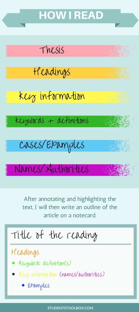 How to Read Your Textbooks More Efficiently - College Info ...