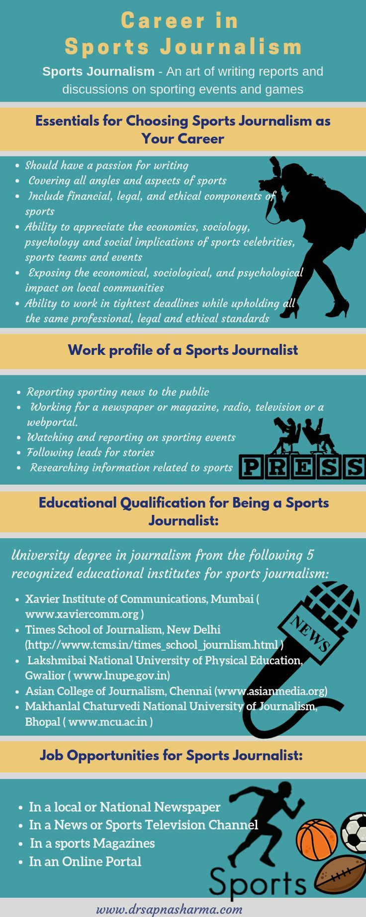 Guidance on Making Career in Sports By Dr. Sapna Sharma