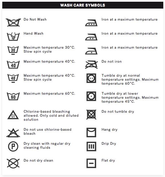 H M Laundry Symbols Laundry Symbols Wash Care Symbols