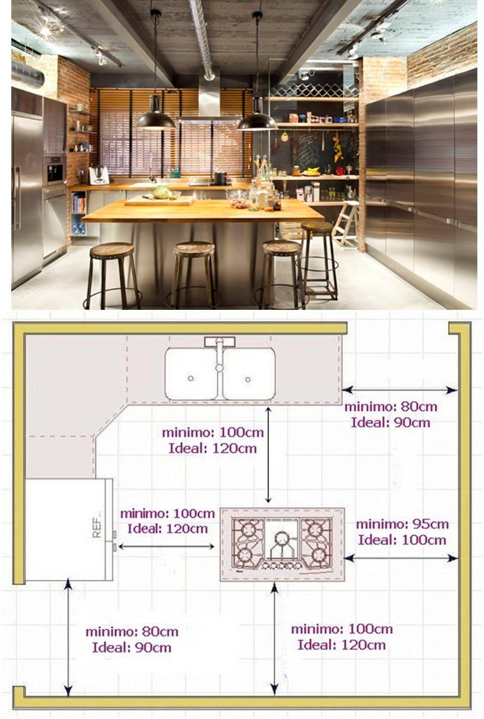Quer Uma Ilha Na Sua Cozinha Veja As Dicas Industrial Chic