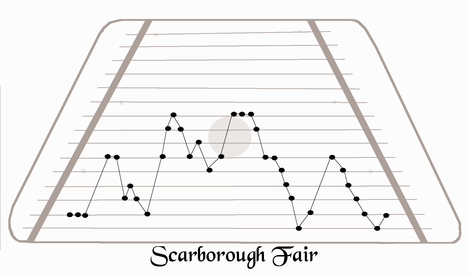 photograph about Free Printable Lap Harp Music Cards identified as Scarborough acceptable\
