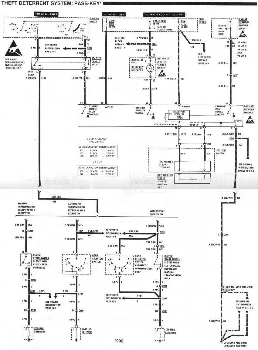 70 Awesome 89 Camaro Starter Wiring Diagram Camaro Starter Diagram