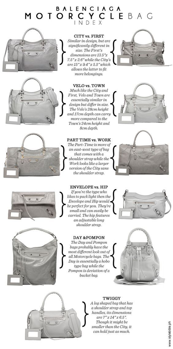 3e5866a9a29b Balenciaga Bag Styles - Designer Authentication Services for Handbags