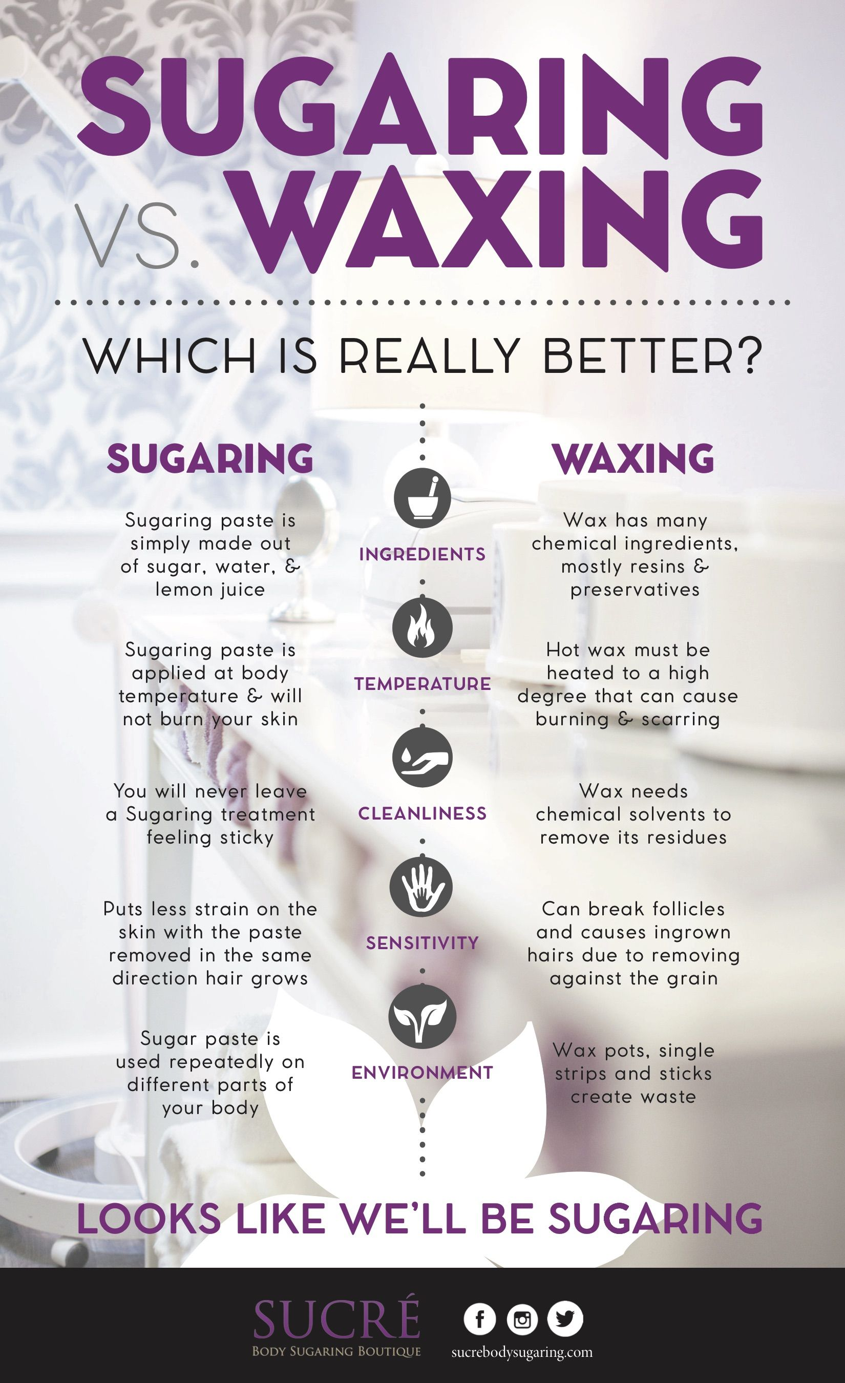 pictures 5 Weird Waxing Facts You NEED To Know