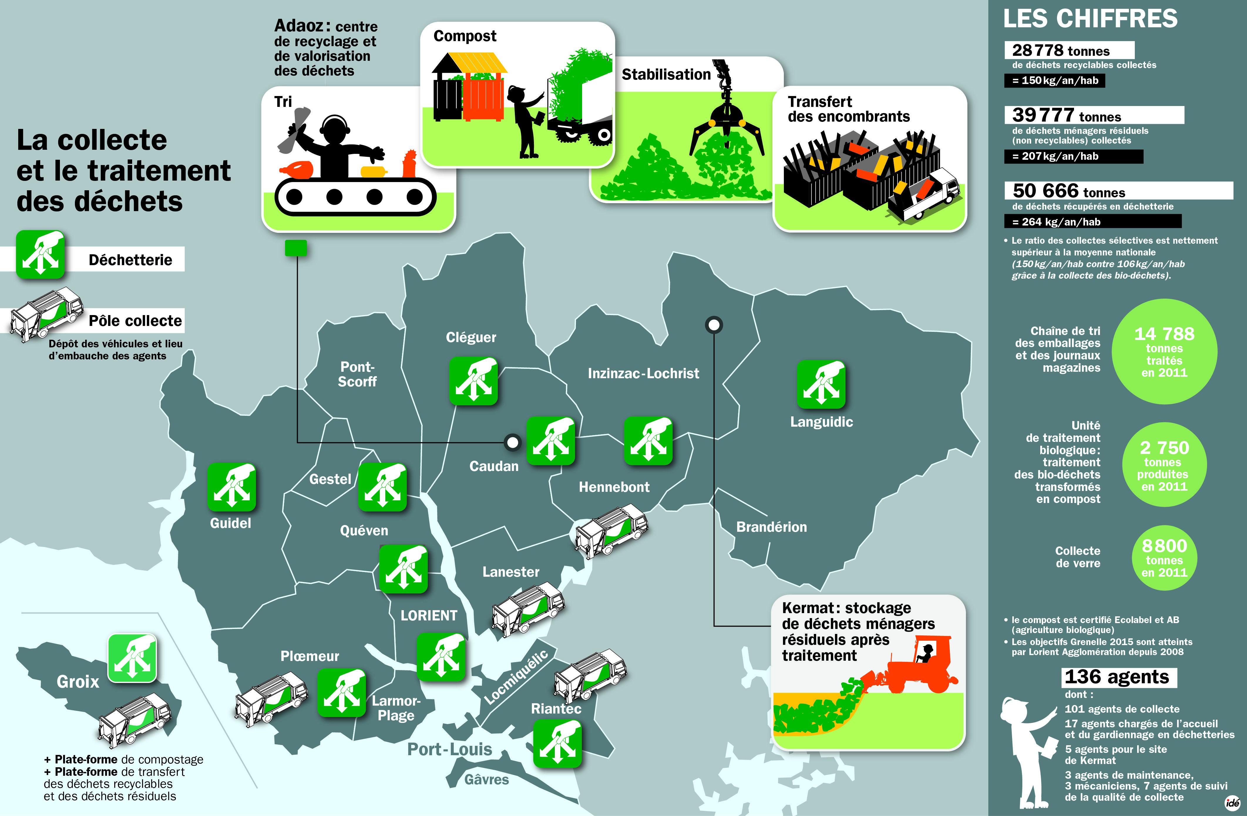 La Collecte Et Le Traitement Des Dechets A Lorient Map